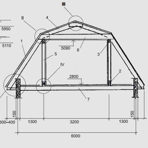Бесплатный проект крыши для вашего дома при заключении договора